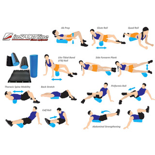 Yoga Roller Cover Insportline Kovr Insportline
